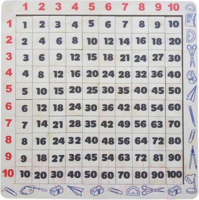 Развивающий игровой набор Smile Decor Таблица Пифагора / П235