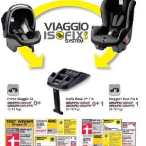 Автокресло Peg-Perego Viaggio 1 Duo-Fix K